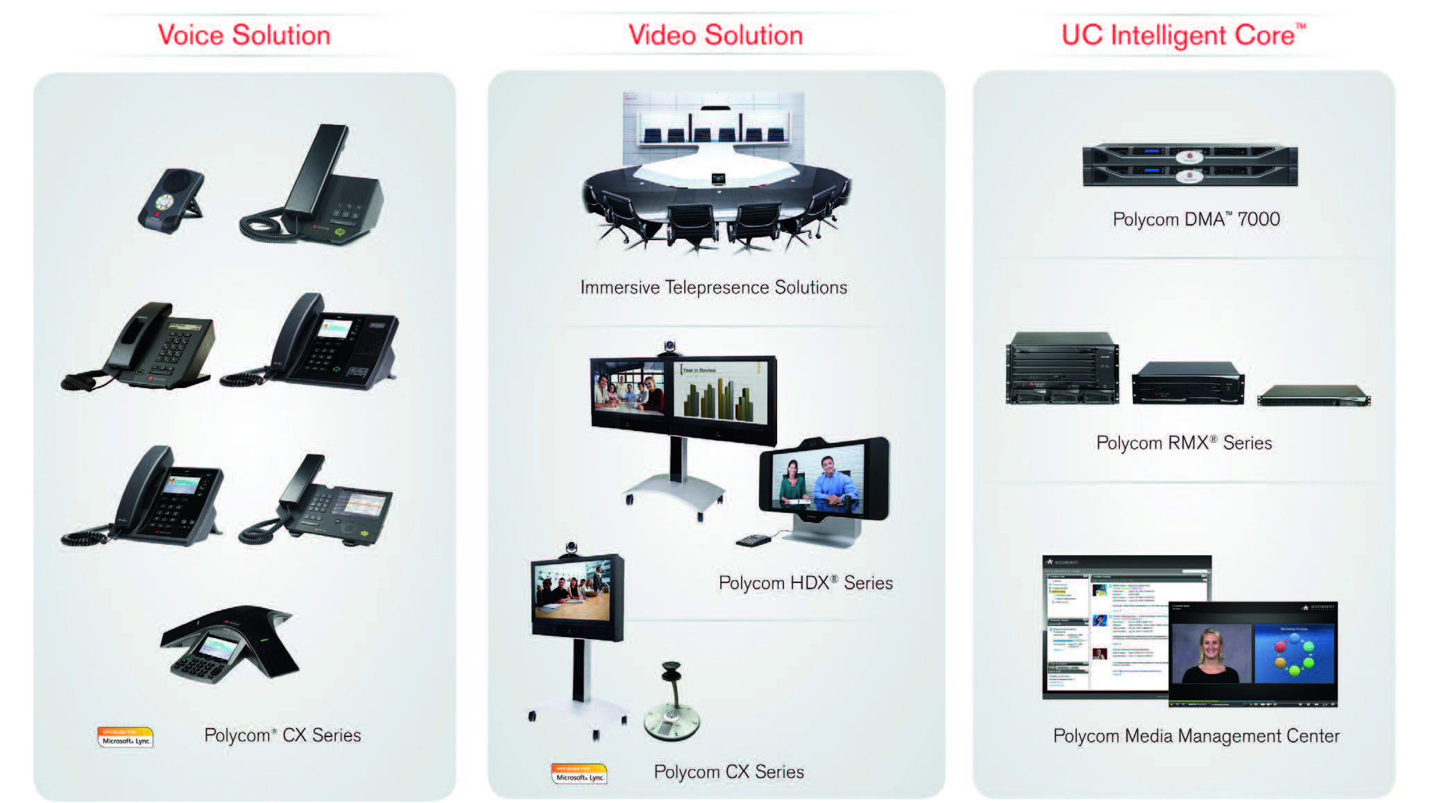 Polycom solution images