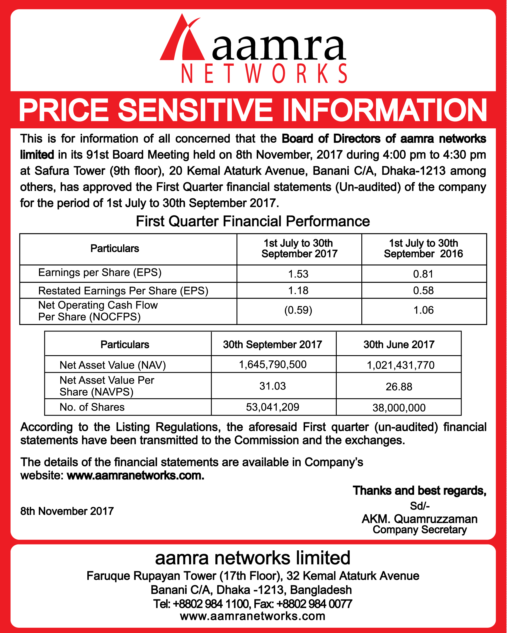 1 ANL PRICE-SENSITIVE-INFORMATION