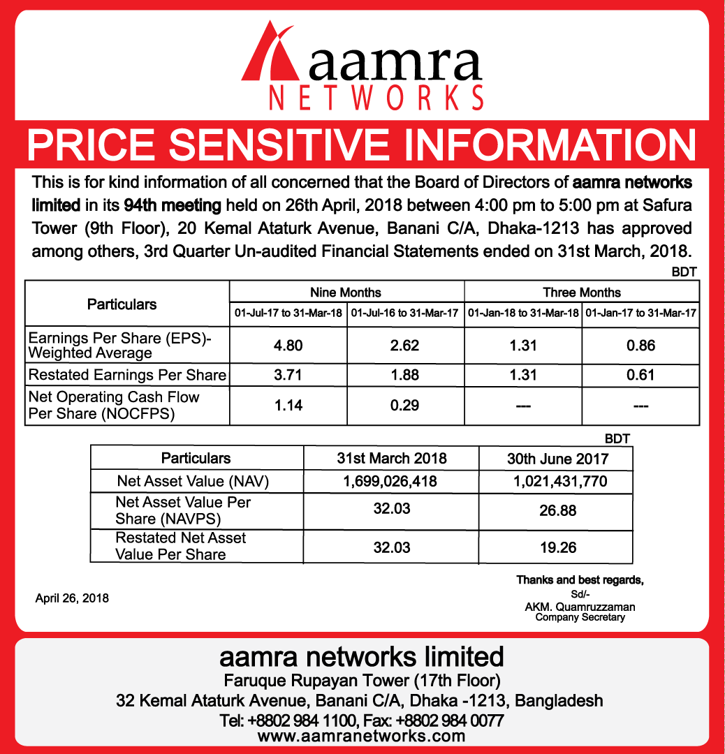 ANL_Price-Sensitive-Information 30-04-2018